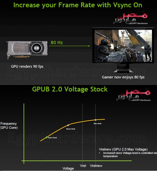 NVIDIA GeForce GTX Titan 80 Hz boost
