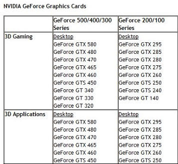 geforce_gtx_580_screen