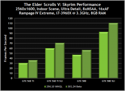 301-24-elder-scrolls-v-skyrim-performance