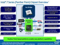 Intel-7-Series-Ivy-Bridge-Chipsets-Get-Detailed-2