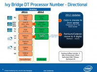 Intel-7-Series-Ivy-Bridge-Chipsets-Get-Detailed-5