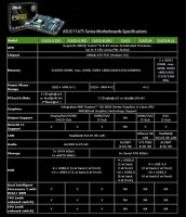asus_f1a75_series_specifications