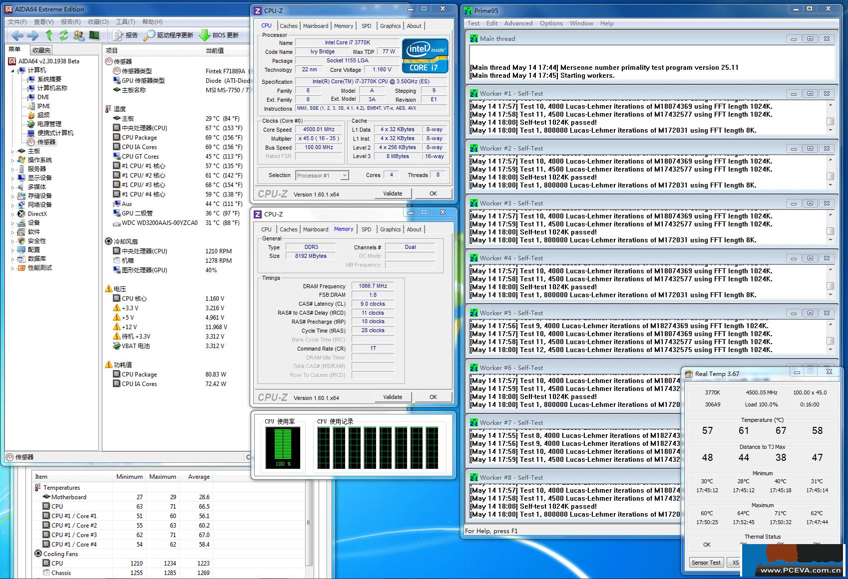 Msi r6570